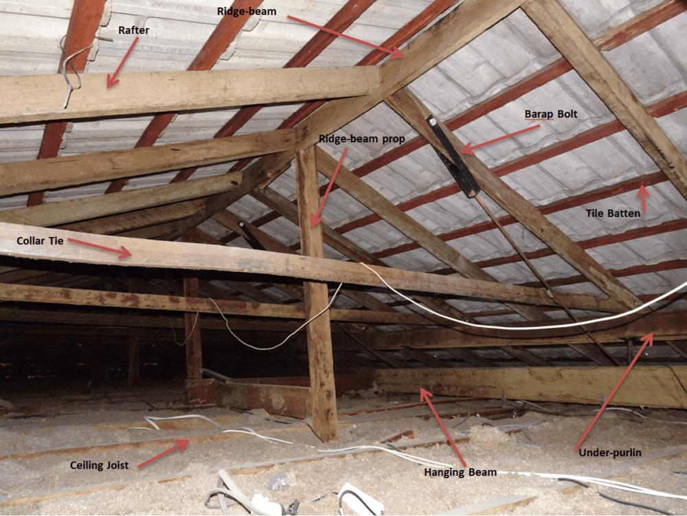 Roof structure components - Building Inspections Brisbane QBIS