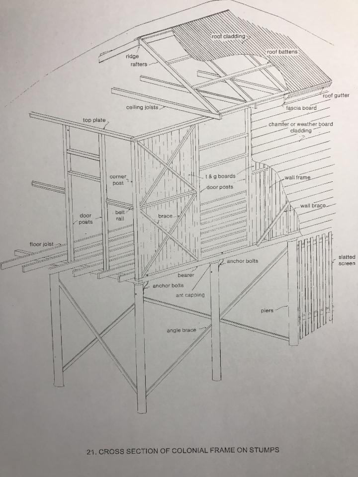 Queenslander frame Components