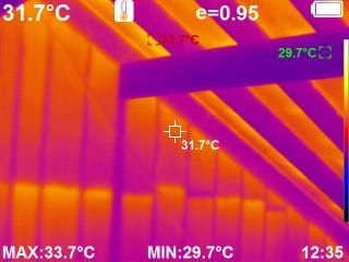 Facts on thermal imaging